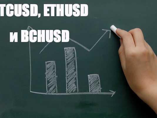 Анализ прошедшей торговой недели по криптовалютным парам BTCUSD, ETHUSD и ВСНUSD.